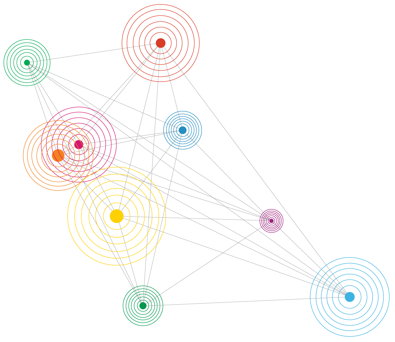 abstract diagram of multicolored concentric rings connected by diagonal lines